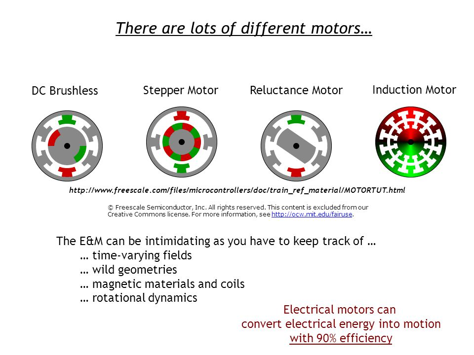 There are lots of different motors…