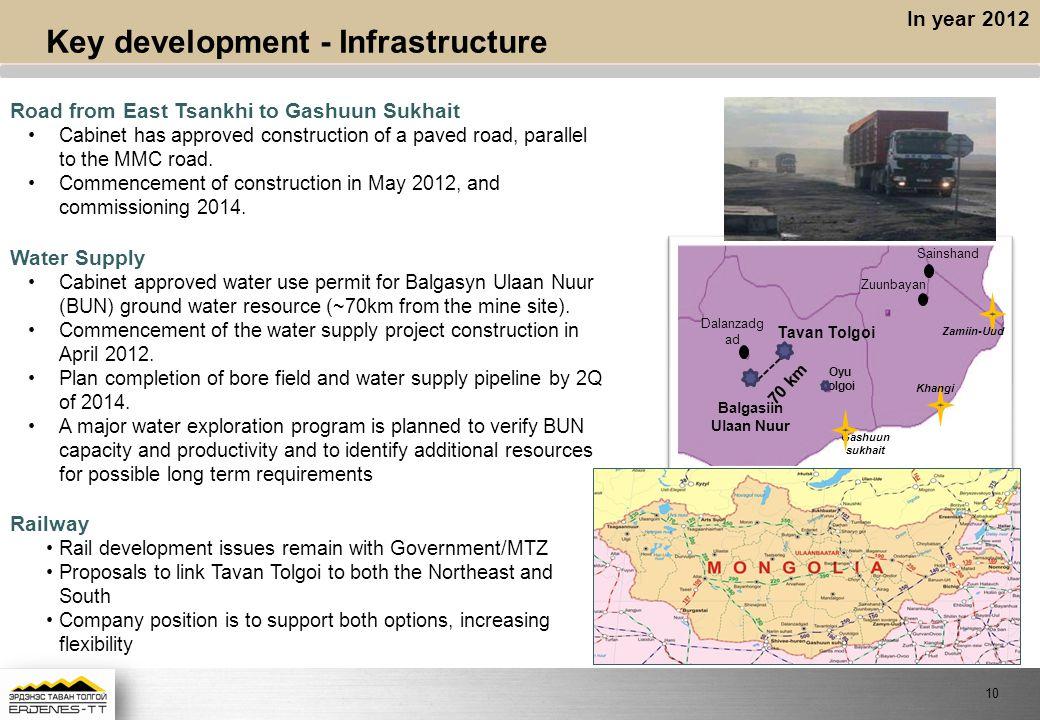 Key development - Infrastructure