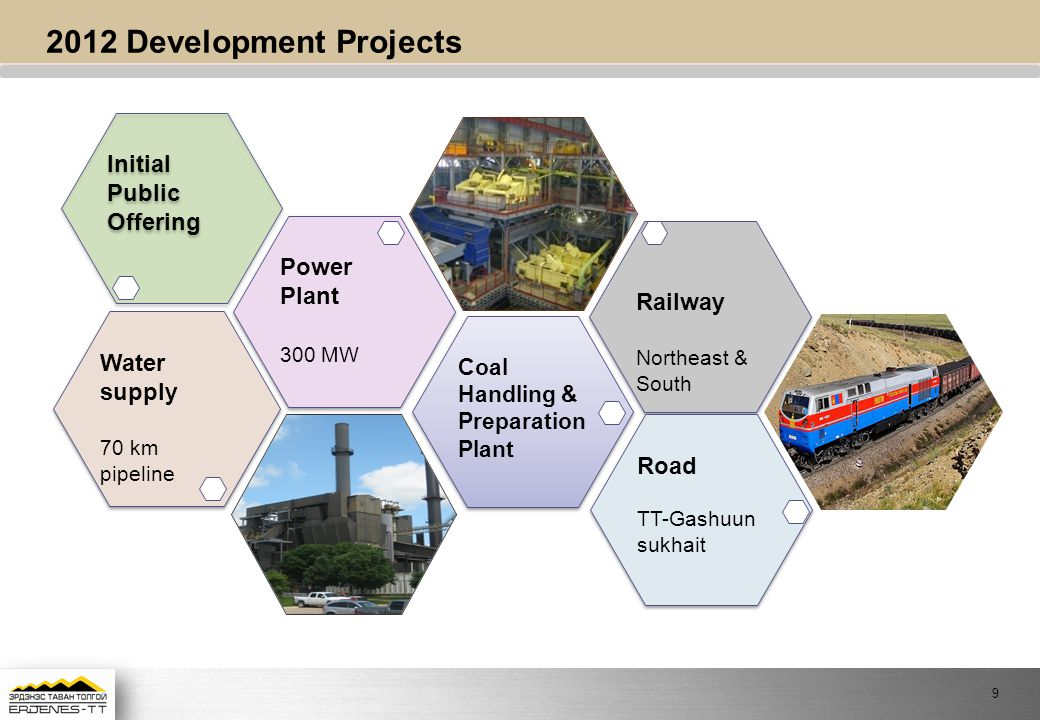 2012 Development Projects Initial Public Offering Power Plant Railway