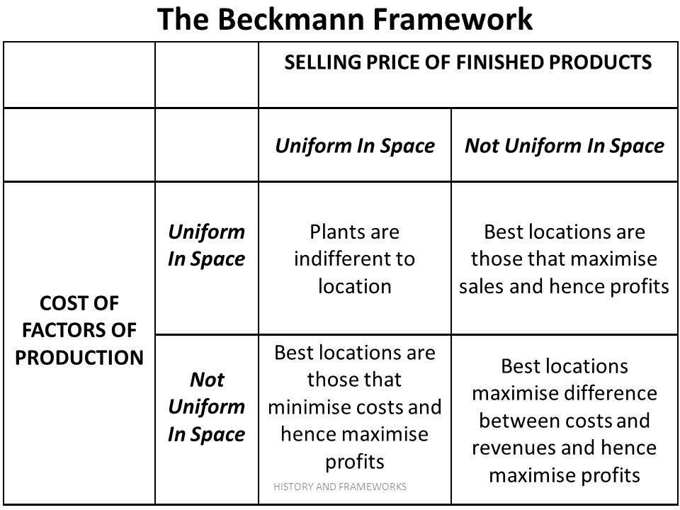The Beckmann Framework