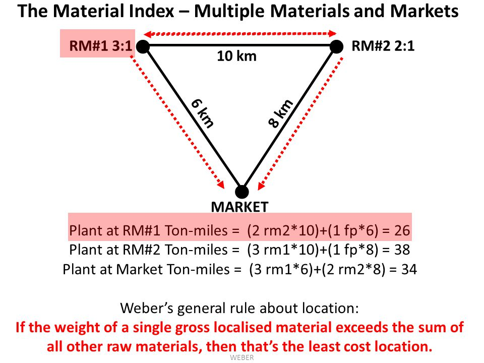 ● ● ● The Material Index – Multiple Materials and Markets RM#1 3:1