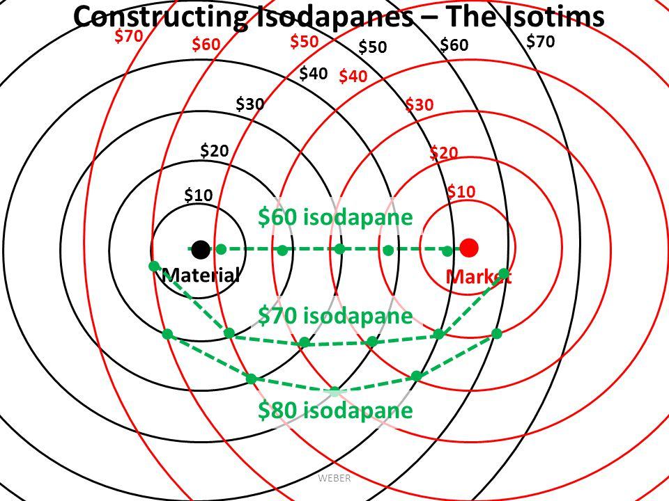 ● ● Constructing Isodapanes – The Isotims $60 isodapane ● ● ● ● ● ● ●