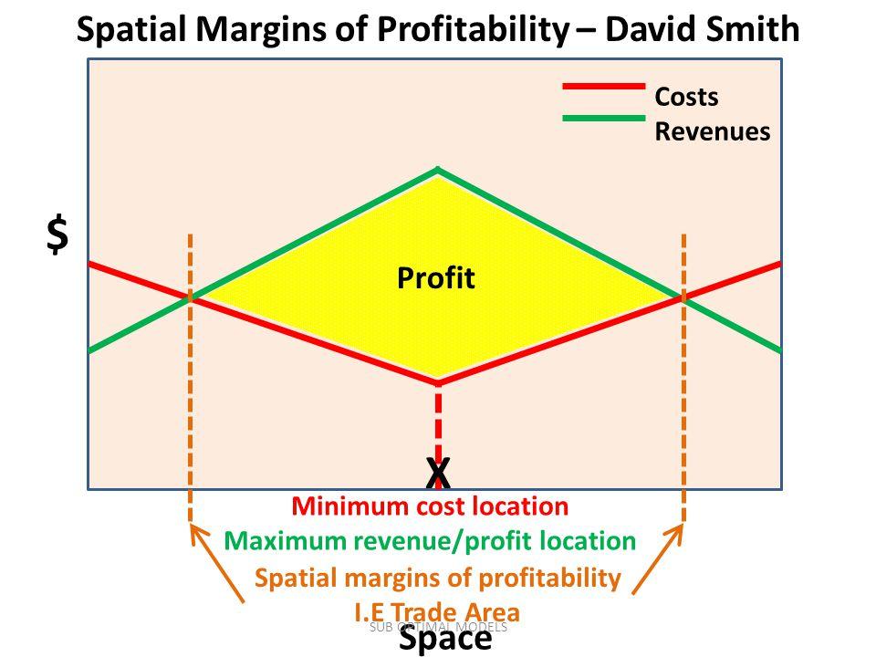 $ X Spatial Margins of Profitability – David Smith Space Profit Costs