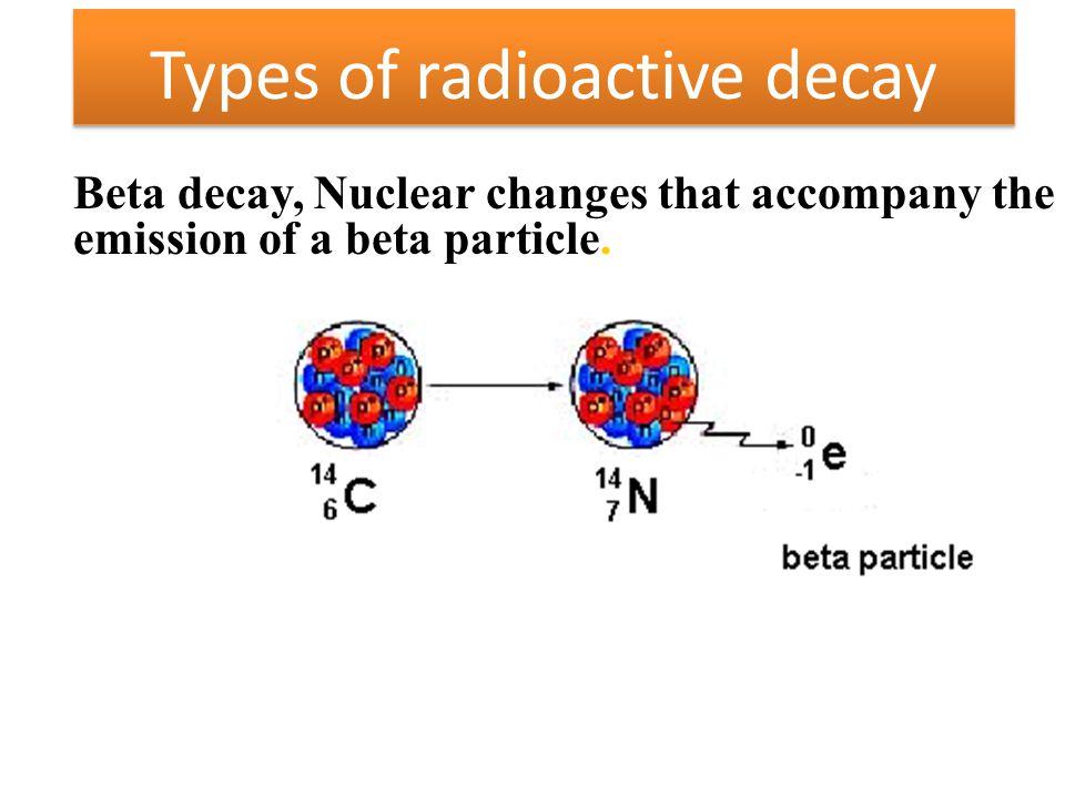 Types of radioactive decay