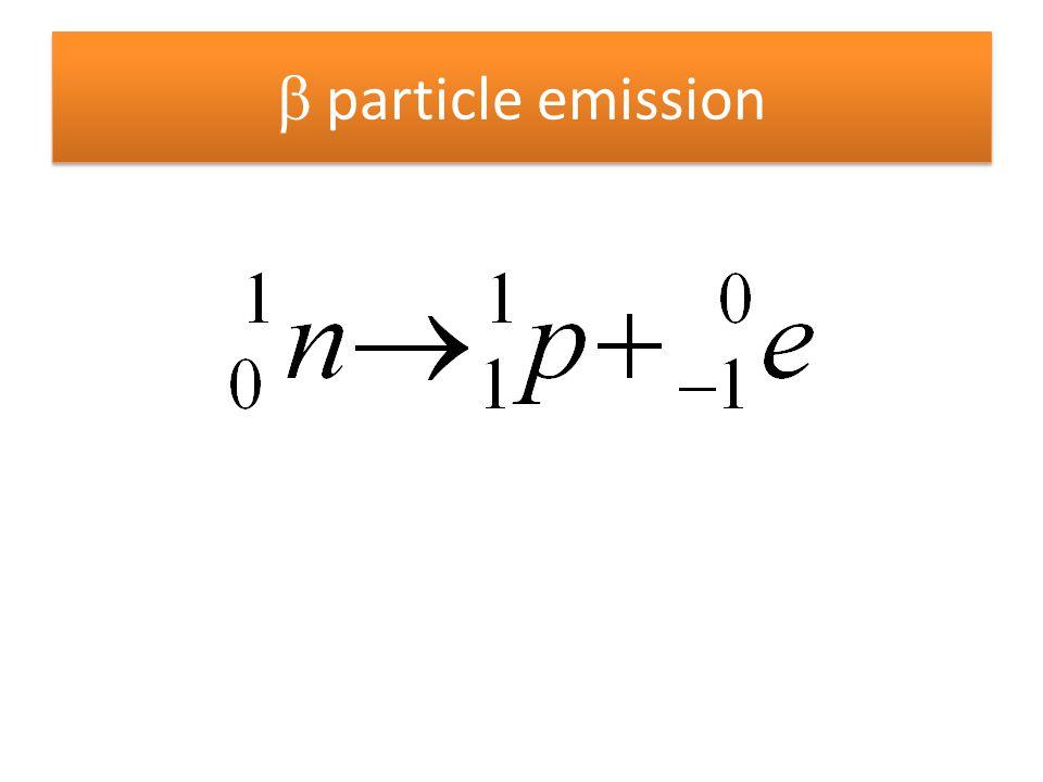 b particle emission
