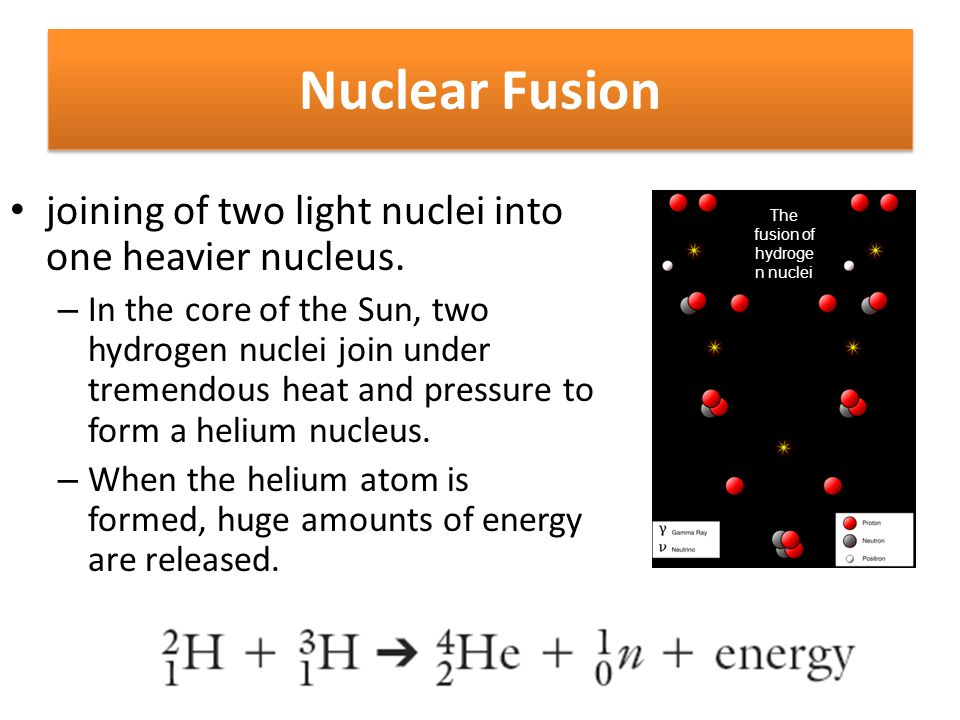 The fusion of hydrogen nuclei