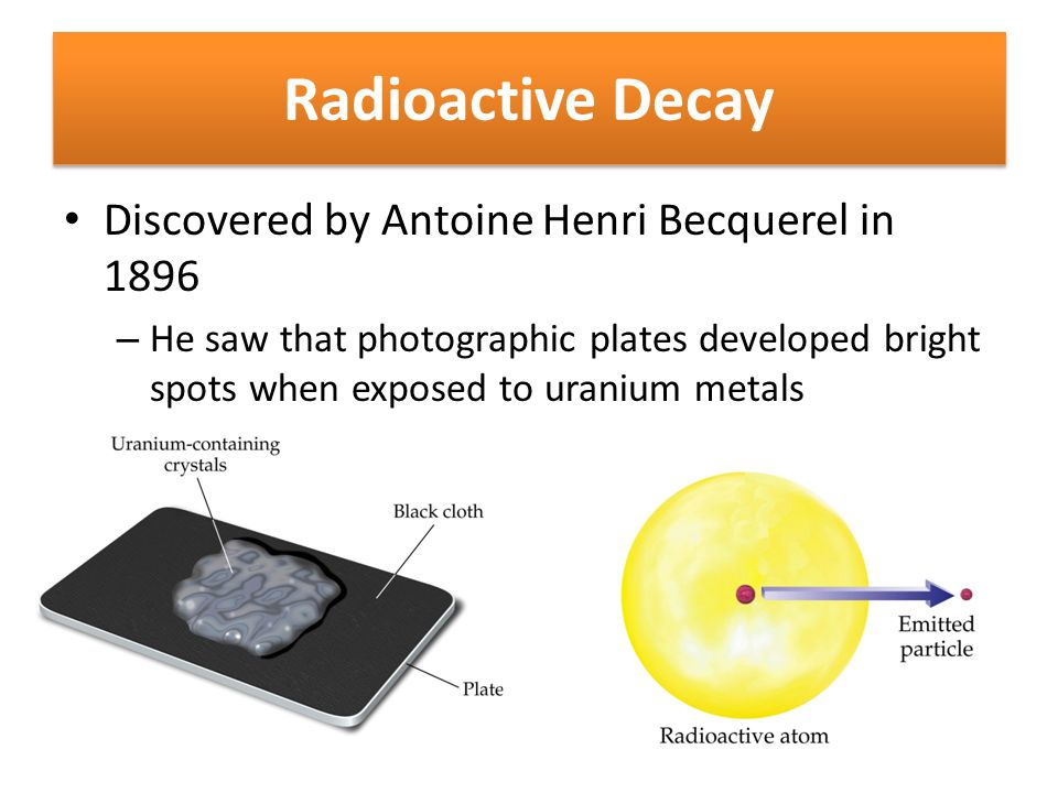 Radioactive Decay Discovered by Antoine Henri Becquerel in 1896