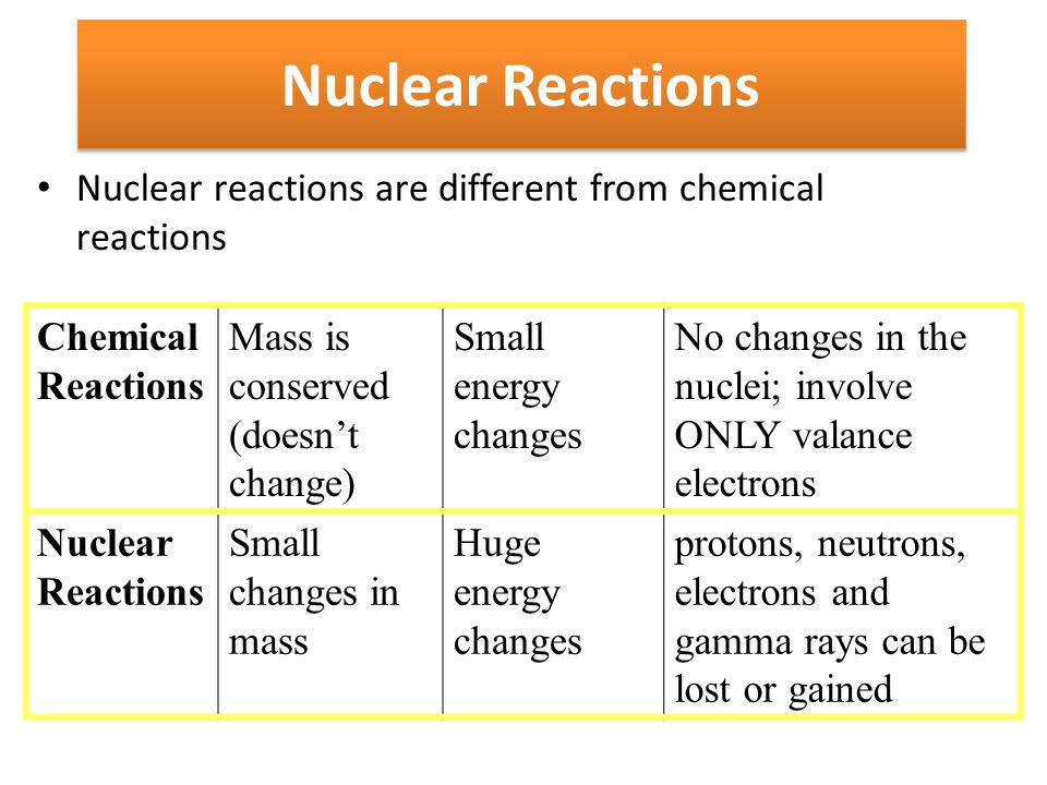 Nuclear Reactions Nuclear reactions are different from chemical reactions. Chemical Reactions. Mass is conserved (doesn't change)