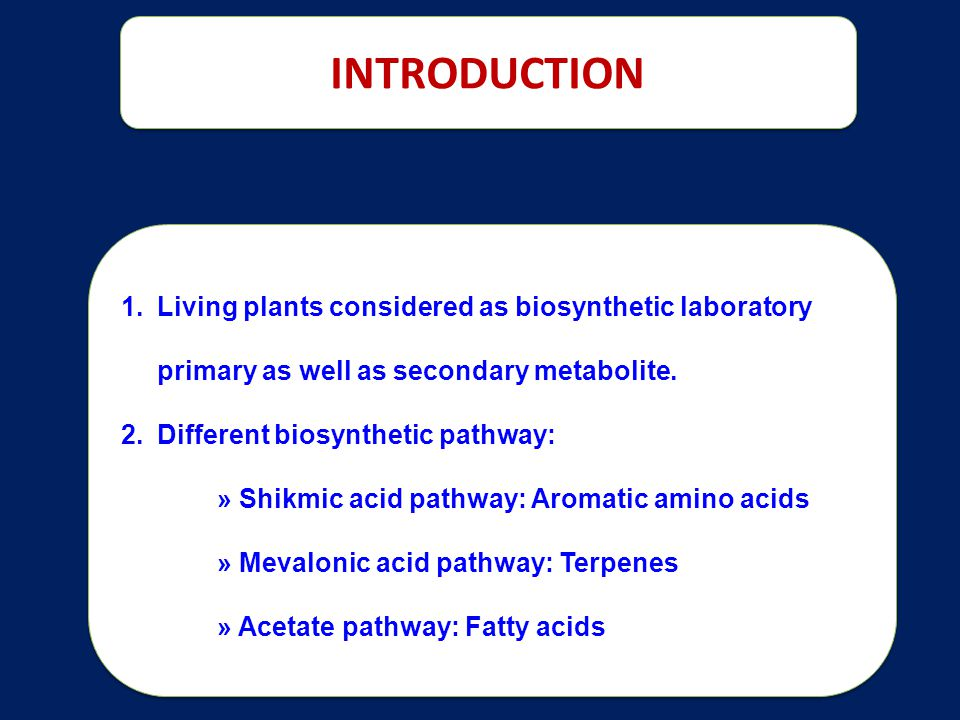 INTRODUCTION Living plants considered as biosynthetic laboratory primary as well as secondary metabolite.
