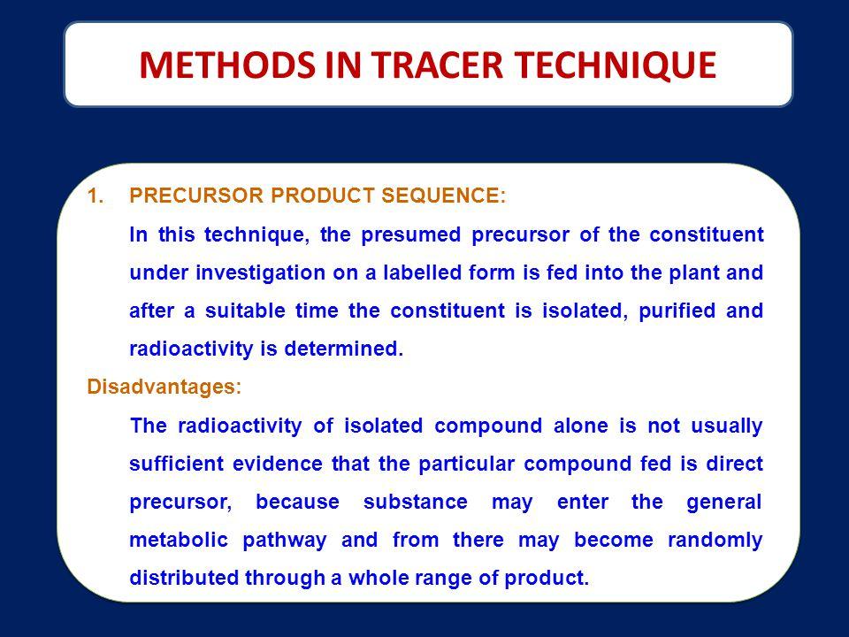 METHODS IN TRACER TECHNIQUE