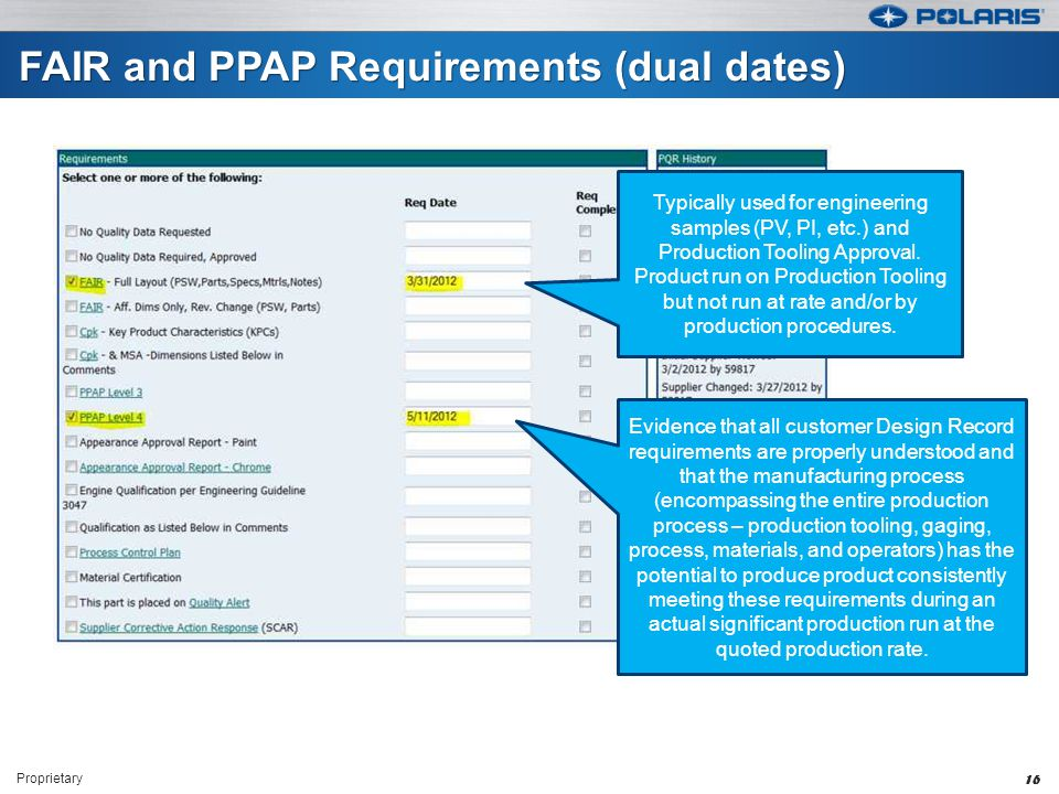 FAIR and PPAP Requirements (dual dates)