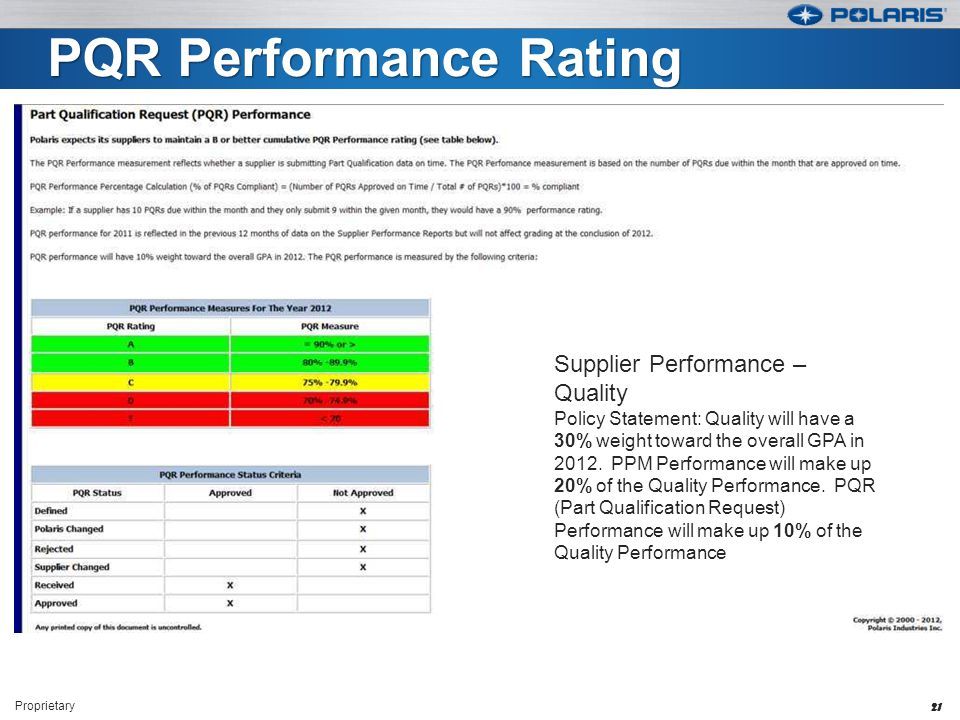 PQR Performance Rating
