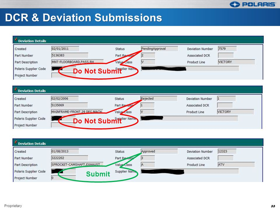 DCR & Deviation Submissions