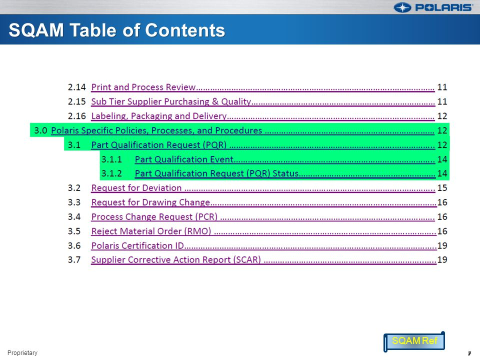 SQAM Table of Contents SQAM Ref Proprietary