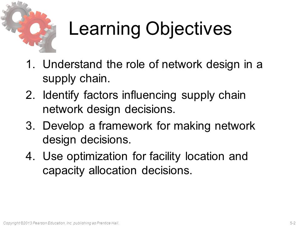Learning Objectives Understand the role of network design in a supply chain. Identify factors influencing supply chain network design decisions.