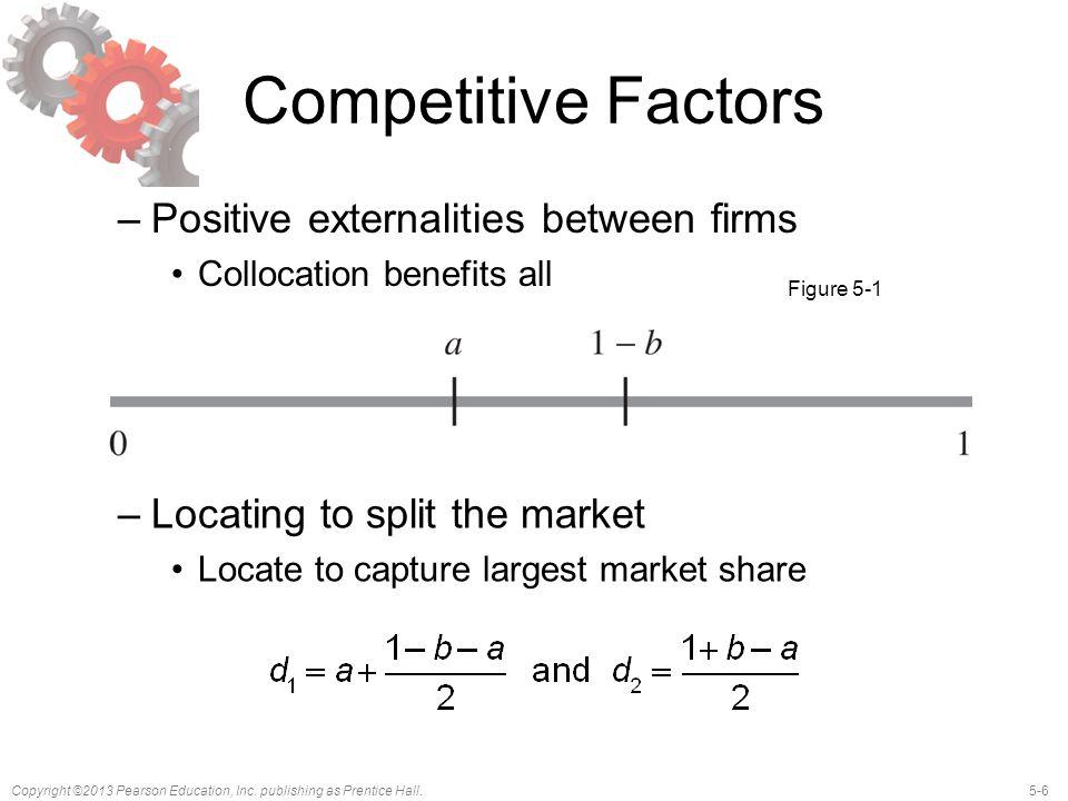 Competitive Factors Positive externalities between firms
