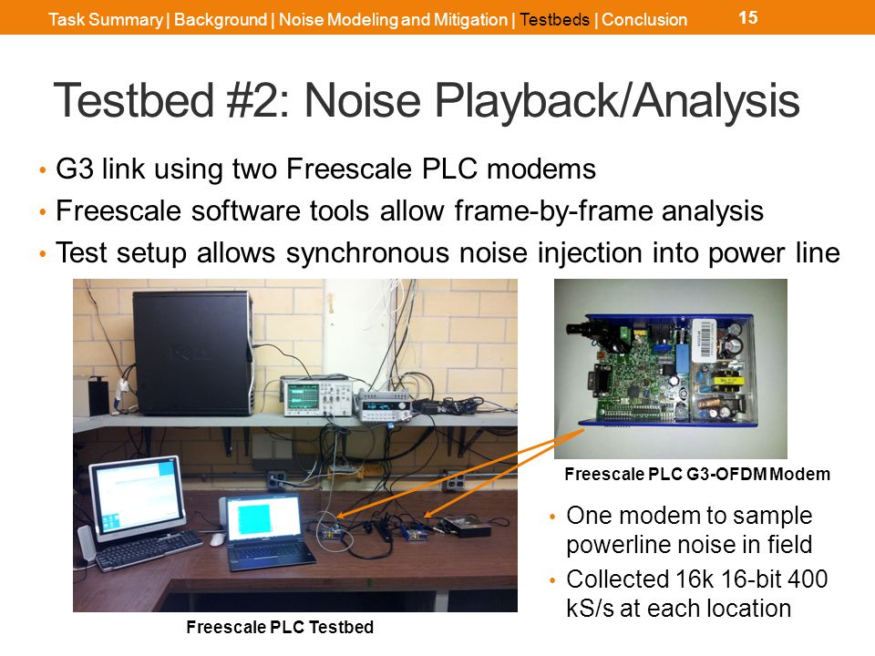 Testbed #2: Cyclic Power Line Noise