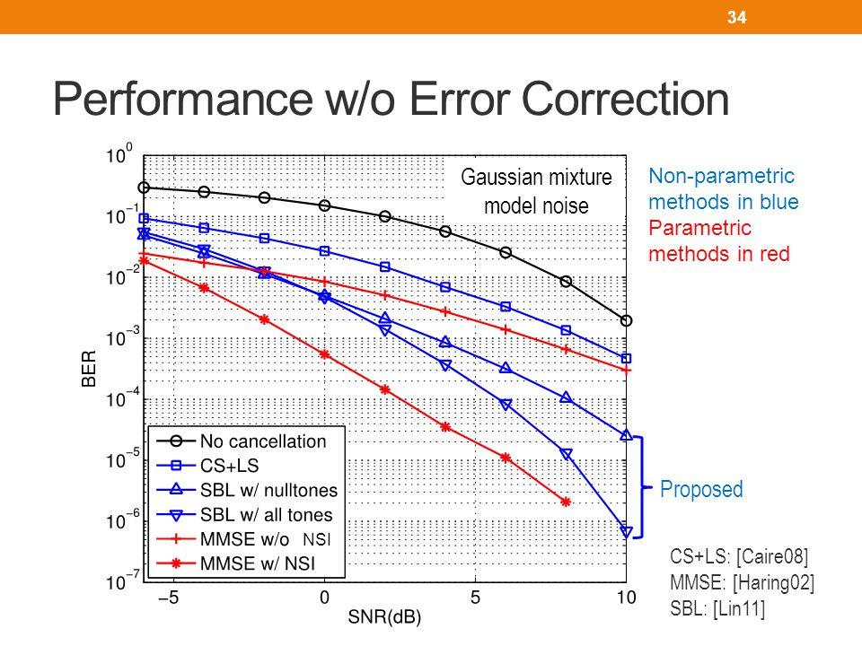 Performance w/ Error Correction