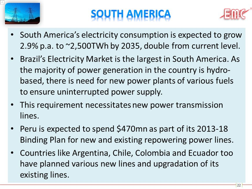 South America South America's electricity consumption is expected to grow 2.9% p.a. to ~2,500TWh by 2035, double from current level.