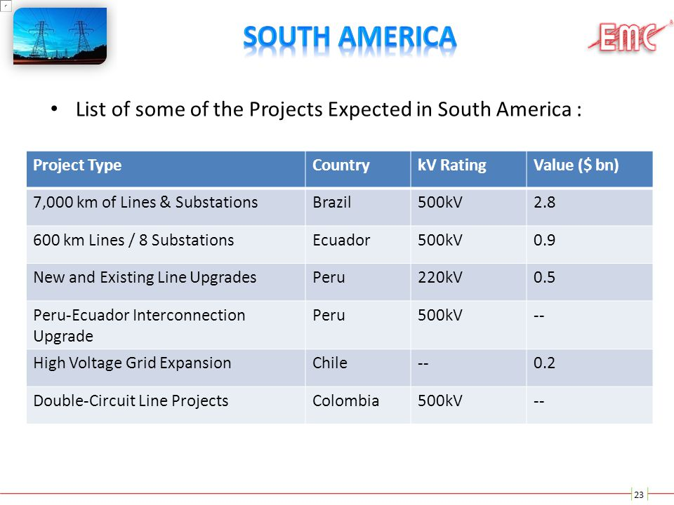 South America List of some of the Projects Expected in South America :