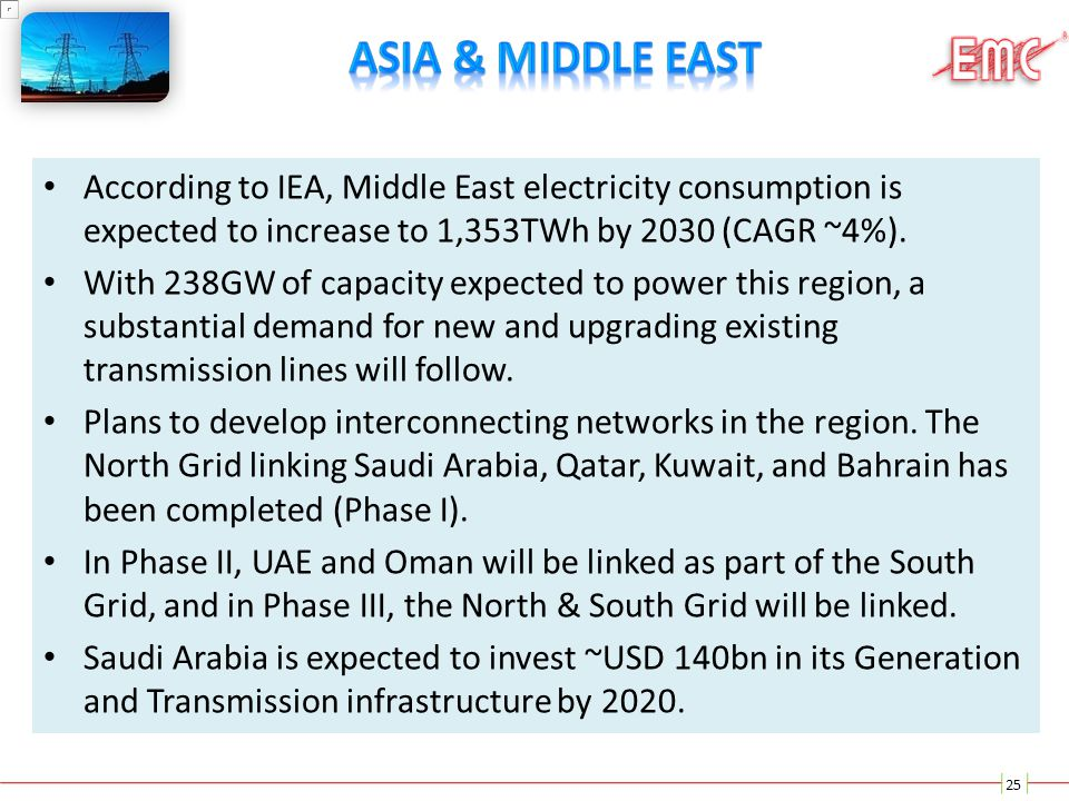 Asia & Middle east According to IEA, Middle East electricity consumption is expected to increase to 1,353TWh by 2030 (CAGR ~4%).