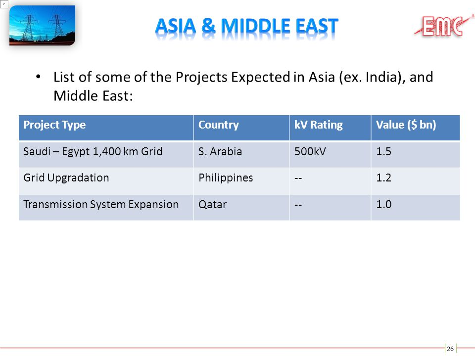 Asia & Middle East List of some of the Projects Expected in Asia (ex. India), and Middle East: Project Type.
