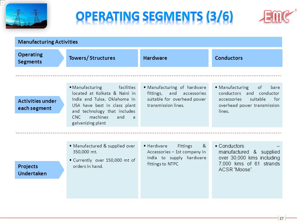 Operating Segments (3/6)
