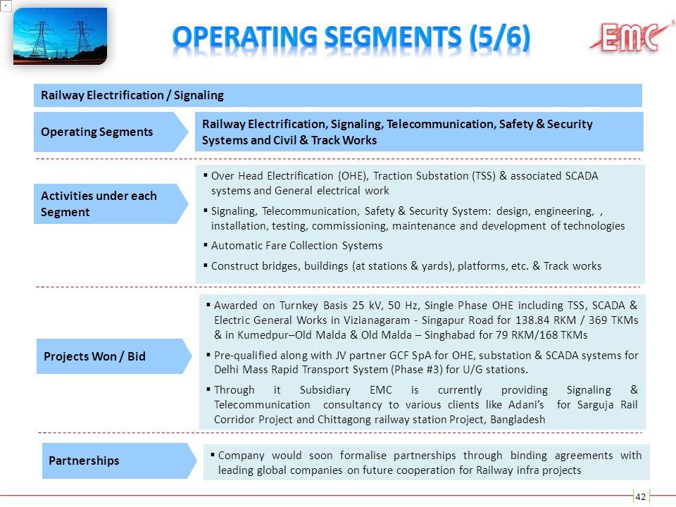 Operating Segments (5/6)