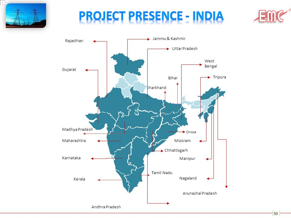 Project Presence - India
