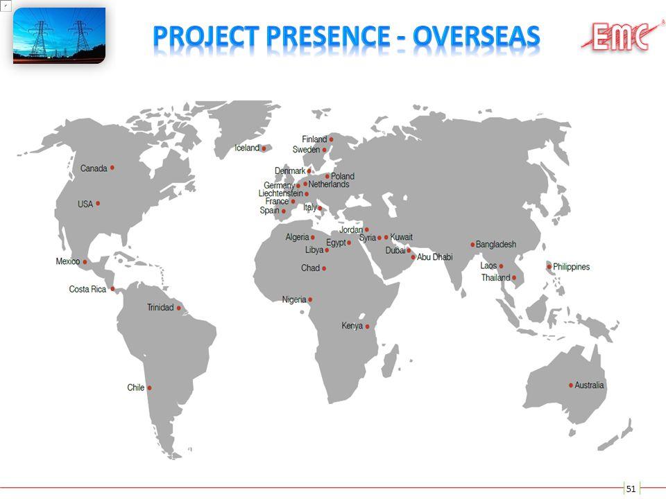 Project Presence - Overseas
