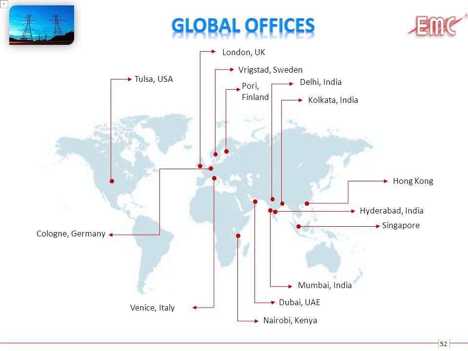 Global Offices London, UK Vrigstad, Sweden Tulsa, USA Delhi, India