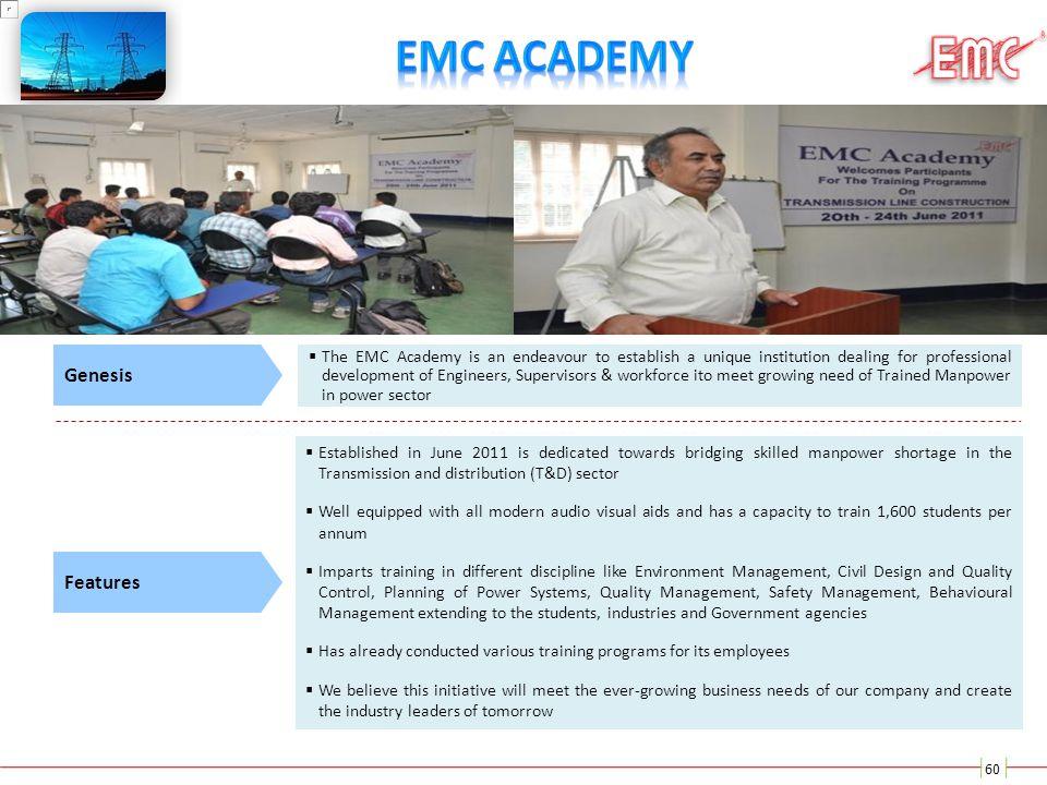 EMC Academy Genesis Features