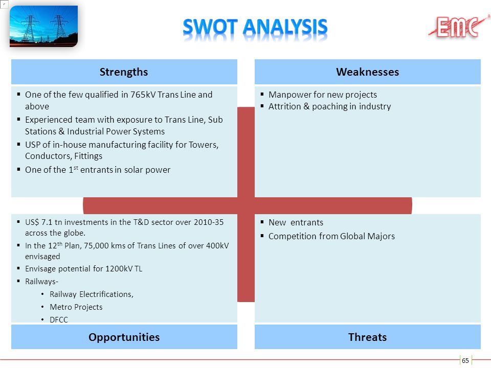 swot analysis on solar energy project in india Solar energy company our products our goals and vision facts, figures and guidelines swot analysis solar energy companies india.