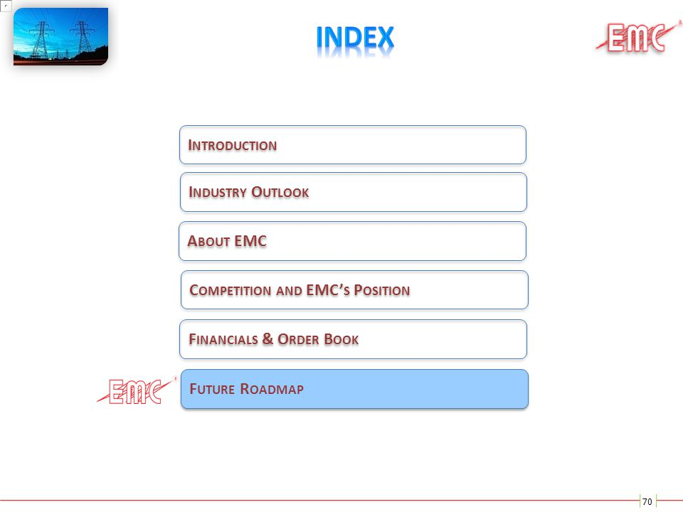Index Introduction Industry Outlook About EMC