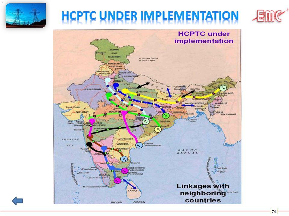 HCPTC under implementation