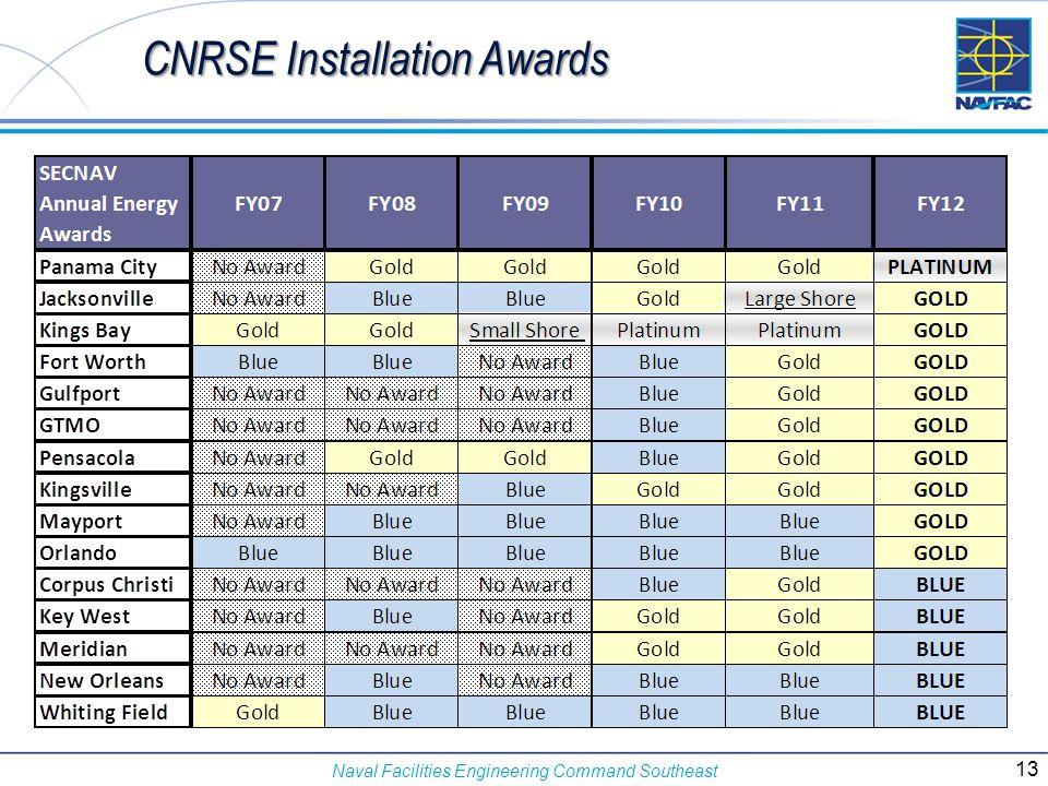 CNRSE Installation Awards