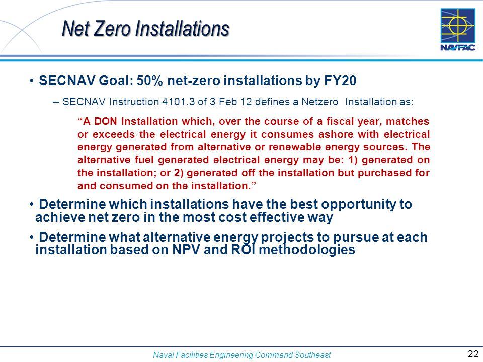 Net Zero Installations
