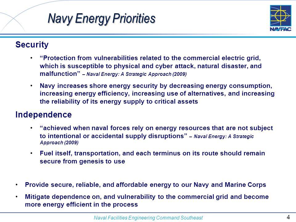 Navy Energy Priorities