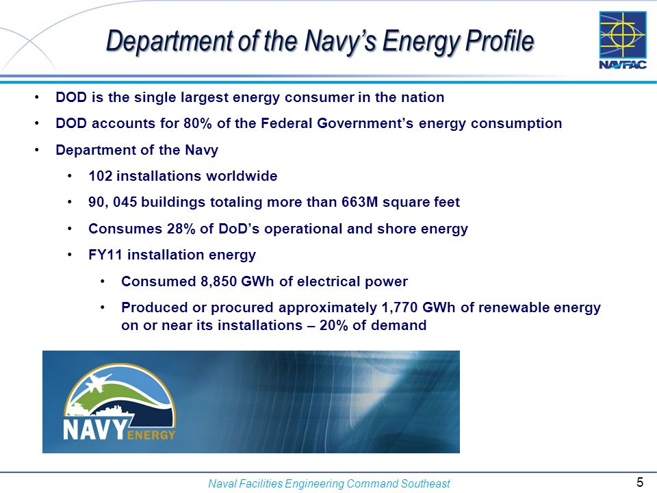 Department of the Navy's Energy Profile