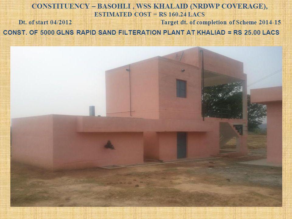 CONSTITUENCY – BASOHLI , WSS KHALAID (NRDWP COVERAGE),