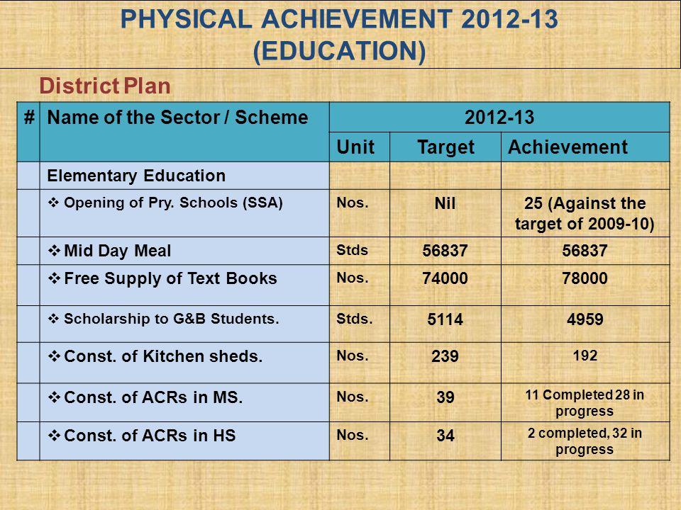 PHYSICAL ACHIEVEMENT 2012-13 (EDUCATION)