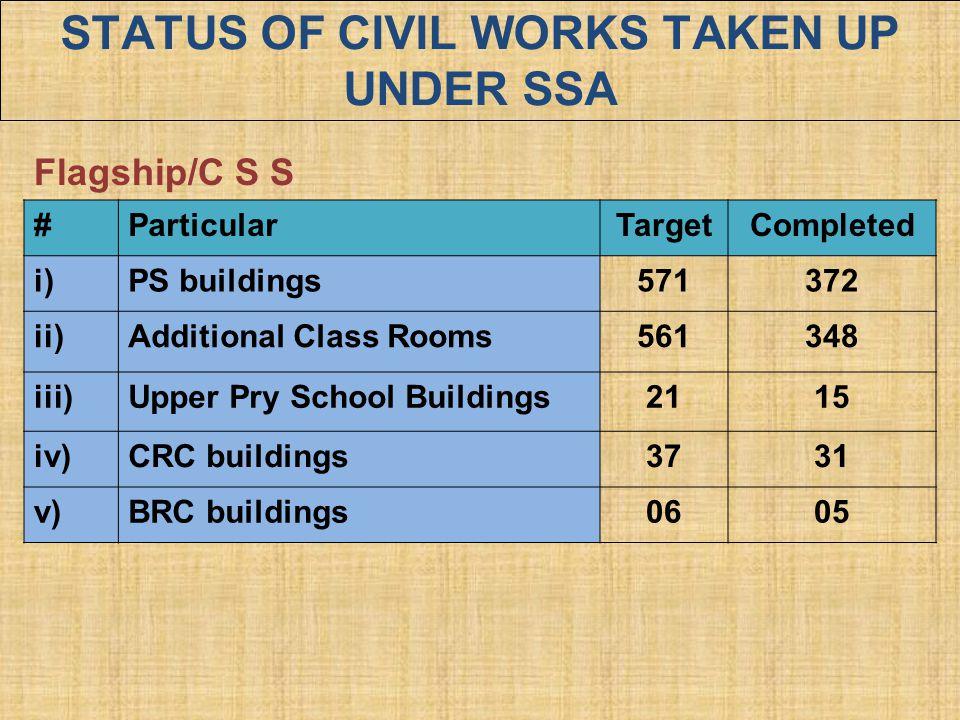 STATUS OF CIVIL WORKS TAKEN UP UNDER SSA