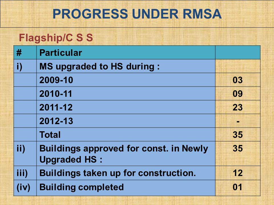 PROGRESS UNDER RMSA Flagship/C S S # Particular i)