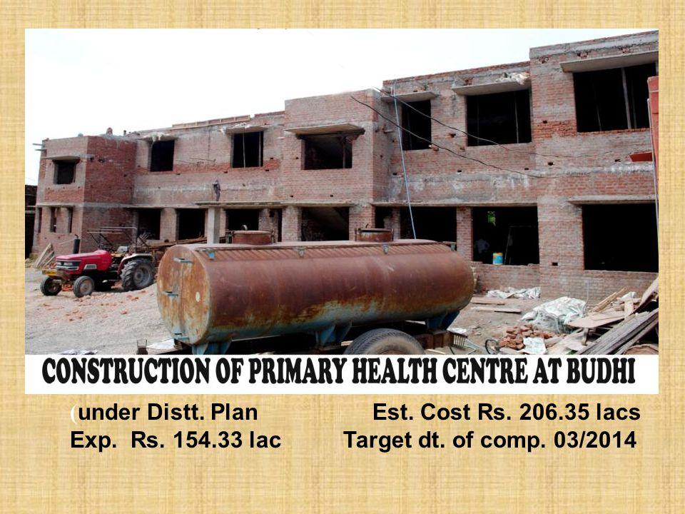 (under Distt. Plan Est. Cost Rs. 206.35 lacs