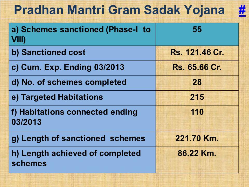 Pradhan Mantri Gram Sadak Yojana #