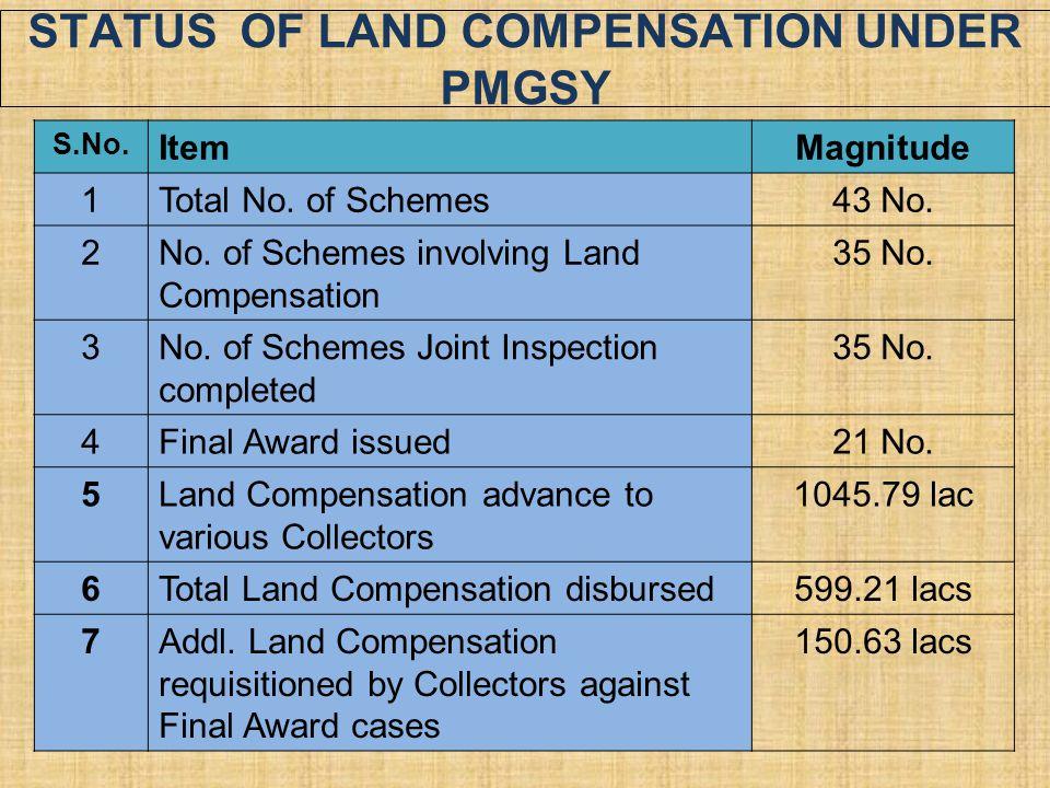 STATUS OF LAND COMPENSATION UNDER PMGSY