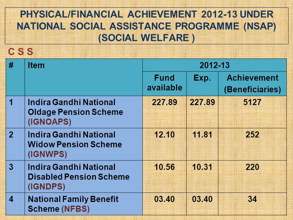 PHYSICAL/FINANCIAL ACHIEVEMENT 2012-13 UNDER NATIONAL SOCIAL ASSISTANCE PROGRAMME (NSAP) (SOCIAL WELFARE )