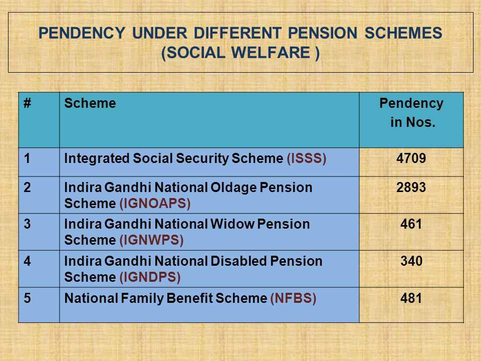 PENDENCY UNDER DIFFERENT PENSION SCHEMES (SOCIAL WELFARE )