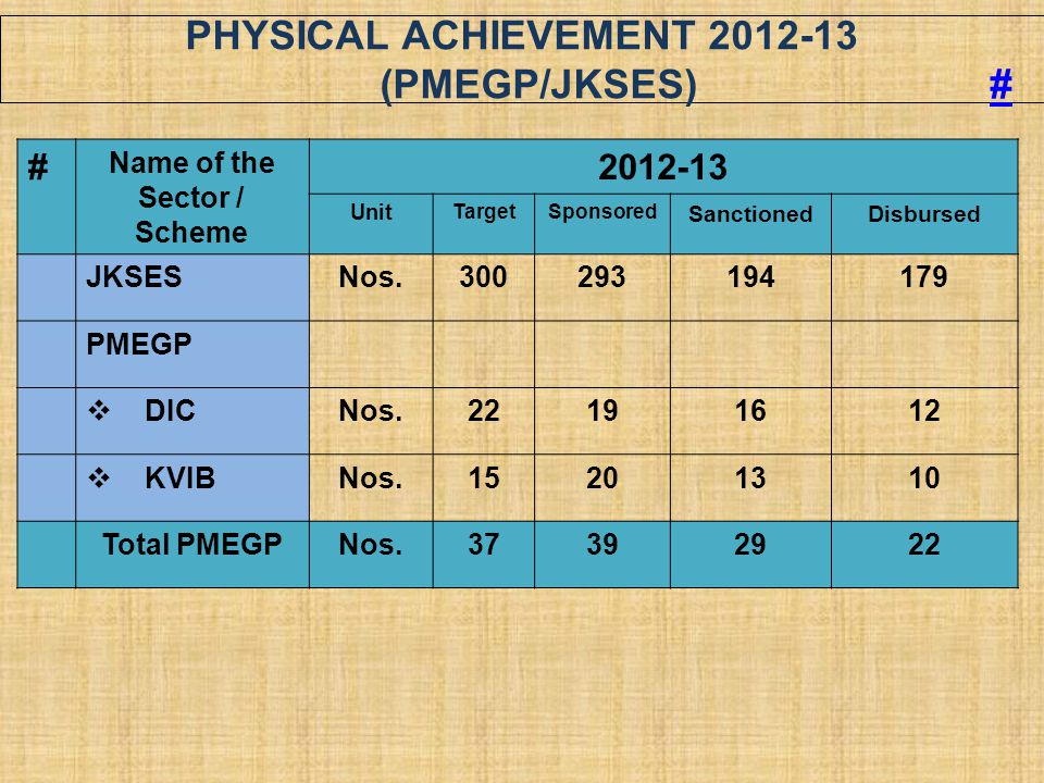 PHYSICAL ACHIEVEMENT 2012-13 (PMEGP/JKSES) #