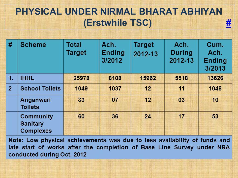 PHYSICAL UNDER NIRMAL BHARAT ABHIYAN (Erstwhile TSC) #
